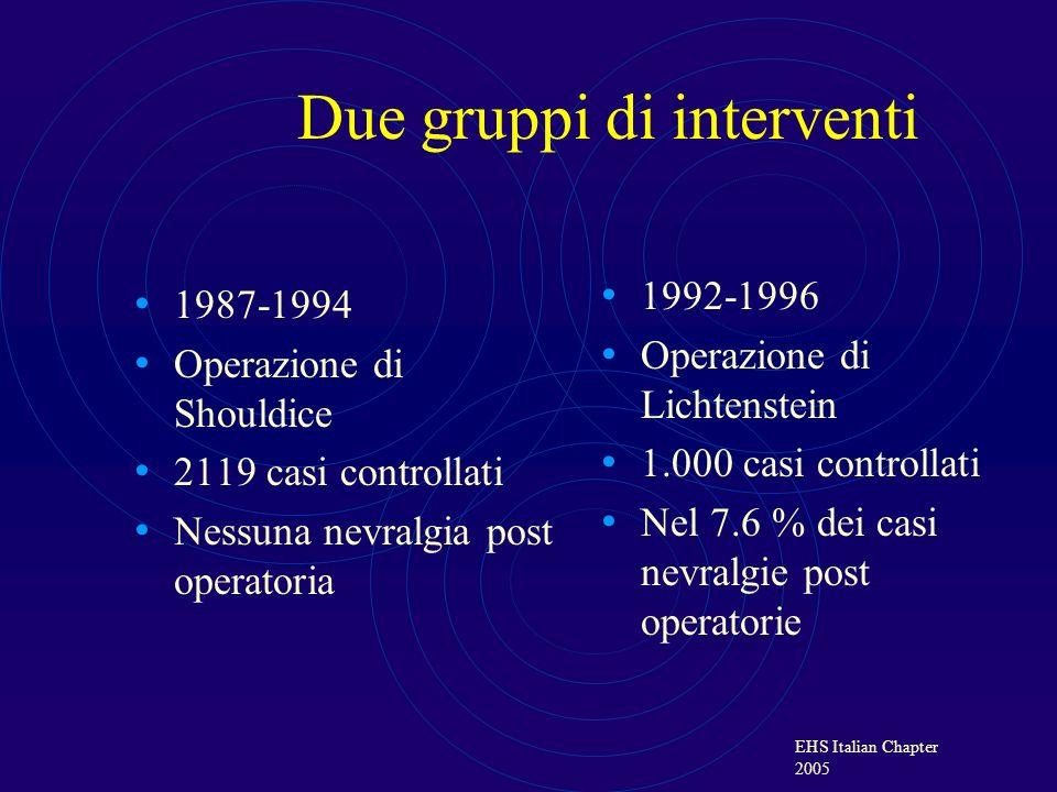 Due gruppi di interventi