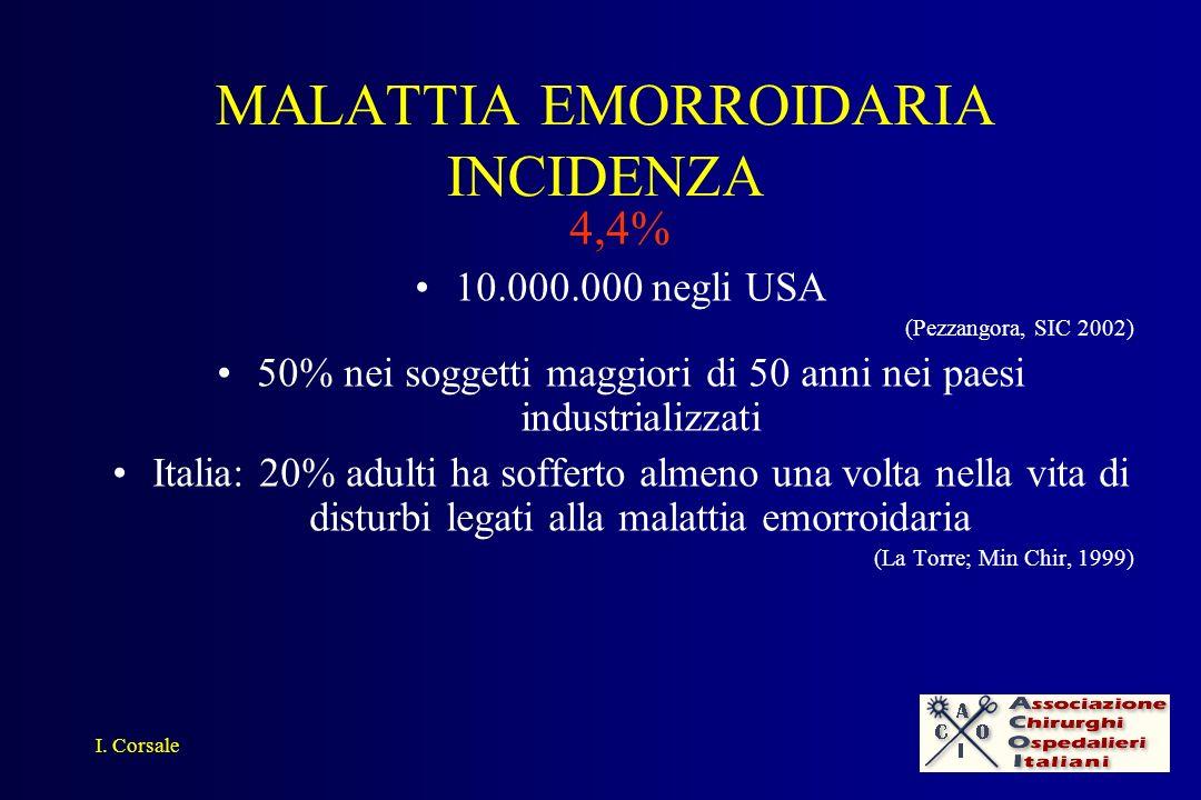 MALATTIA EMORROIDARIA INCIDENZA
