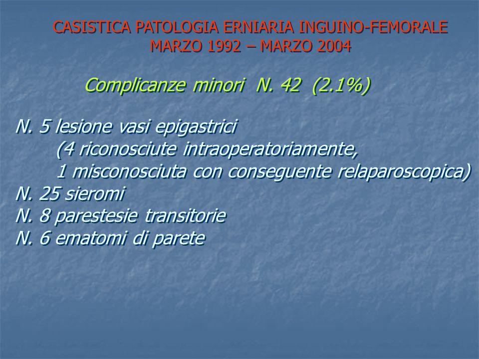 CASISTICA PATOLOGIA ERNIARIA INGUINO-FEMORALE