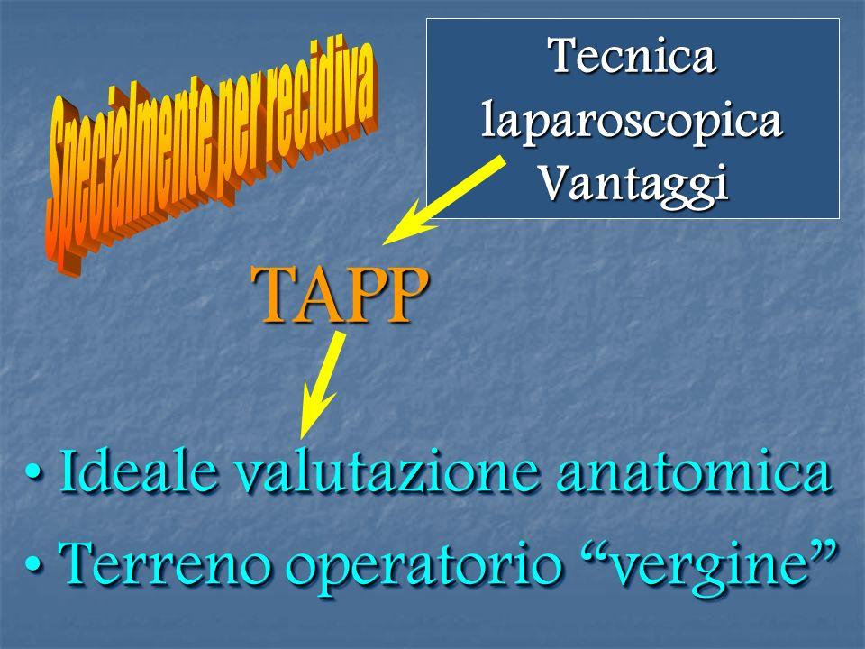 Tecnica laparoscopica Vantaggi