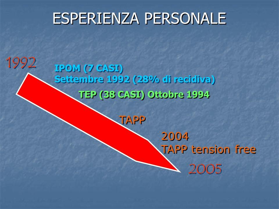 ESPERIENZA PERSONALE 1992 2005 TAPP 2004 TAPP tension free