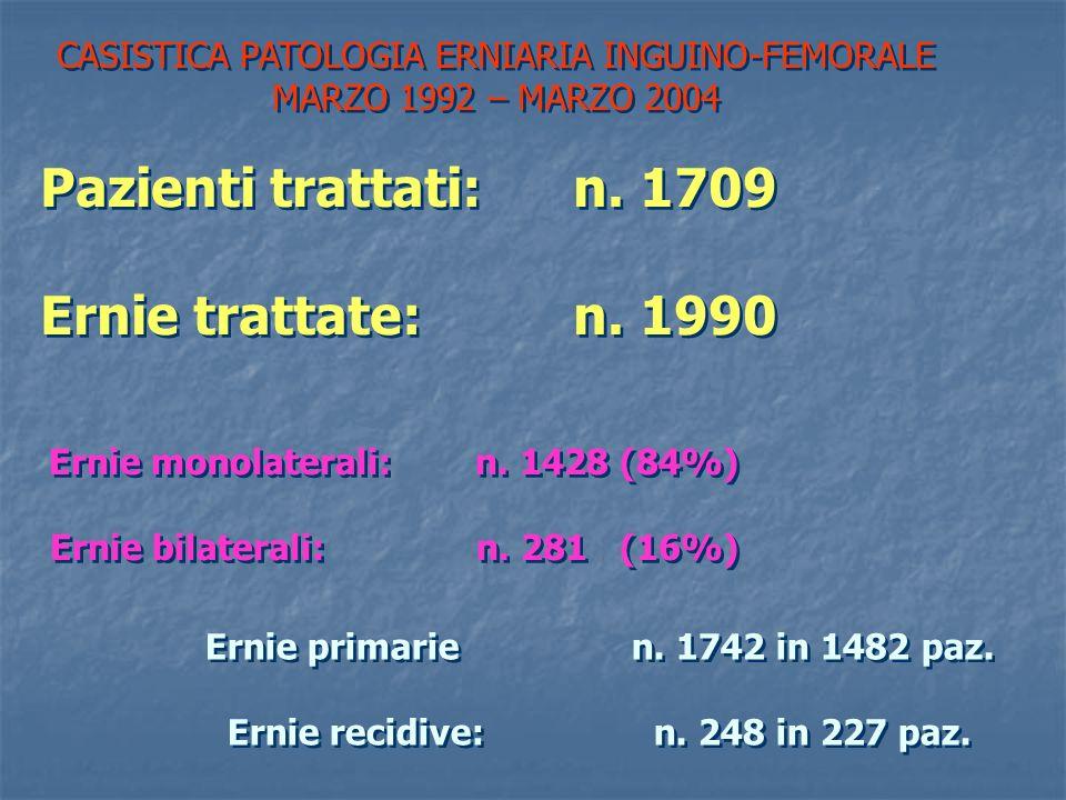 Pazienti trattati: n. 1709 Ernie trattate: n. 1990