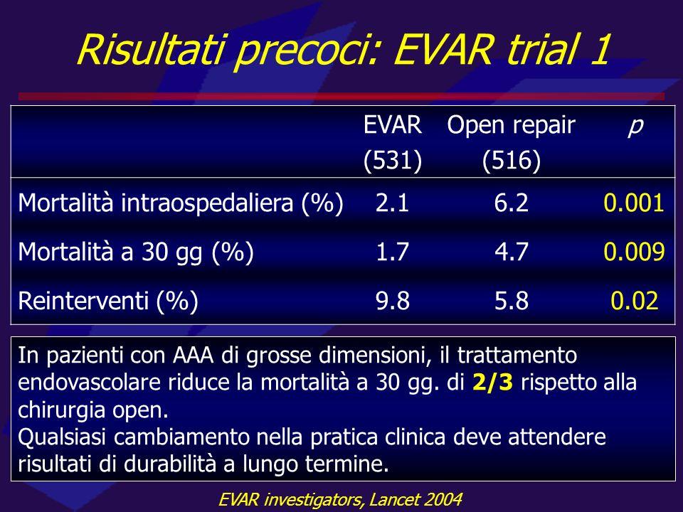 Risultati precoci: EVAR trial 1
