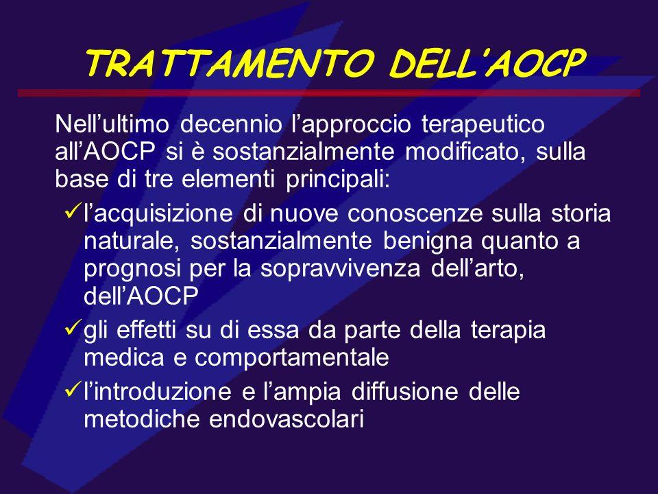 TRATTAMENTO DELL'AOCP