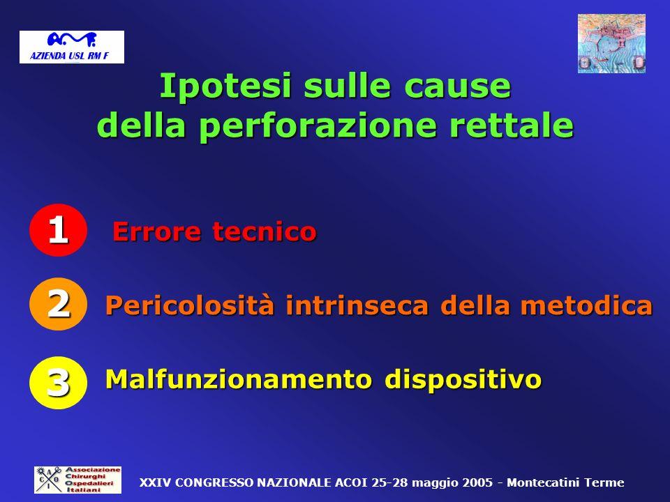 Ipotesi sulle cause della perforazione rettale