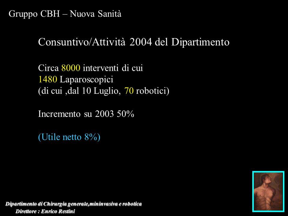 Consuntivo/Attività 2004 del Dipartimento