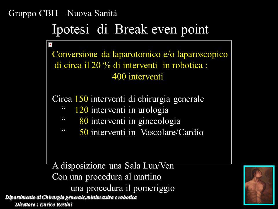 Ipotesi di Break even point