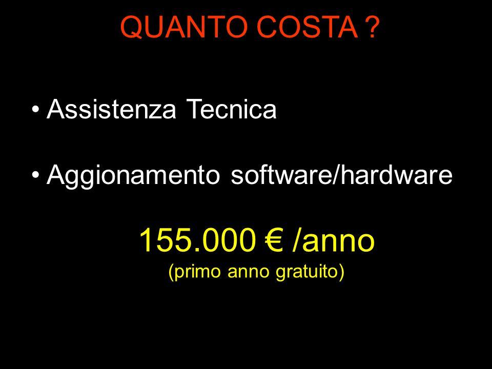 155.000 € /anno QUANTO COSTA Assistenza Tecnica