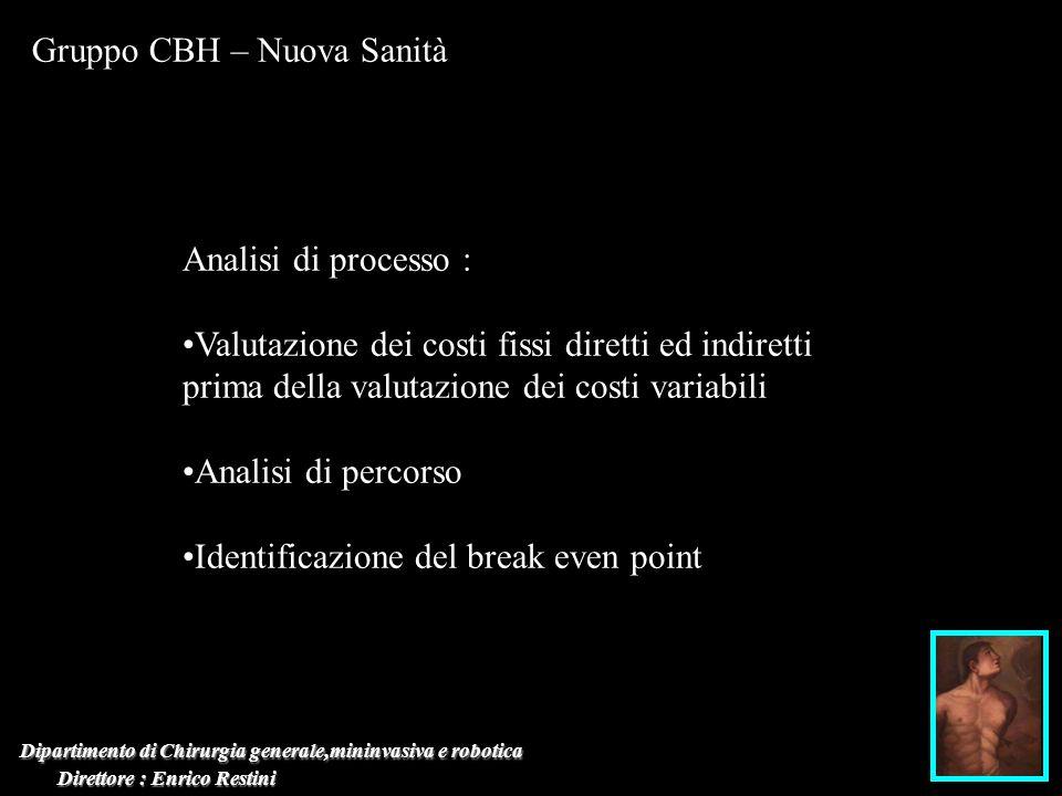 Gruppo CBH – Nuova Sanità