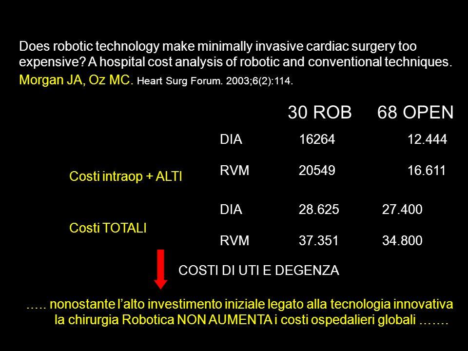 la chirurgia Robotica NON AUMENTA i costi ospedalieri globali …….
