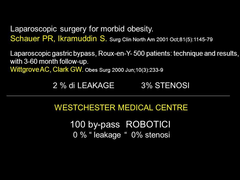 Laparoscopic surgery for morbid obesity. Schauer PR, Ikramuddin S