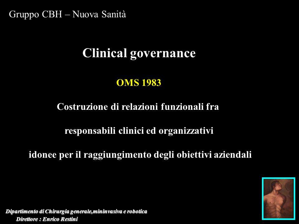 Clinical governance Gruppo CBH – Nuova Sanità OMS 1983