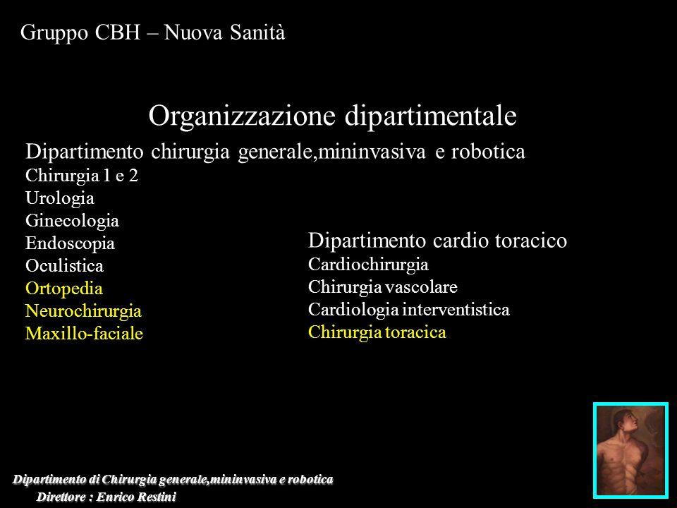 Organizzazione dipartimentale