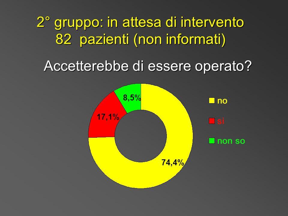 2° gruppo: in attesa di intervento 82 pazienti (non informati)