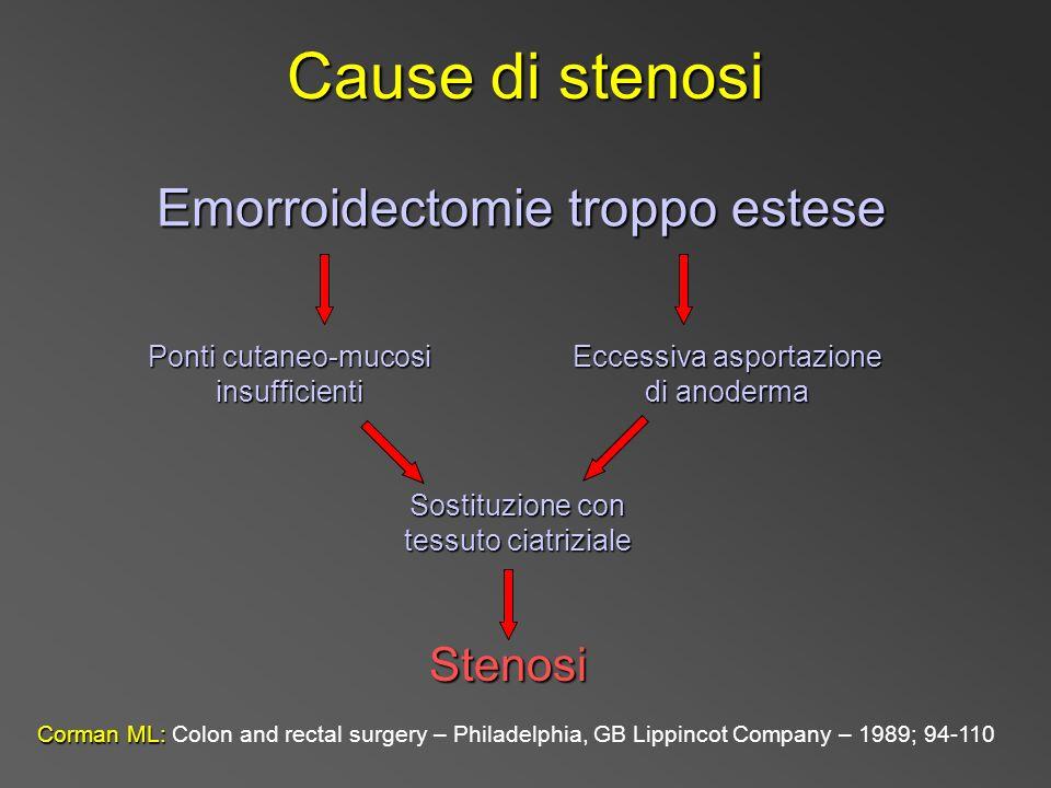Cause di stenosi Emorroidectomie troppo estese Stenosi