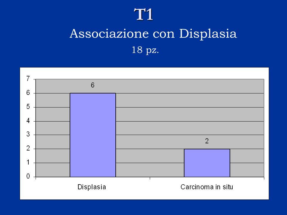 T1 Associazione con Displasia 18 pz.