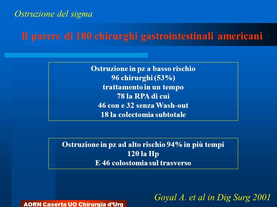 Il parere di 180 chirurghi gastrointestinali americani