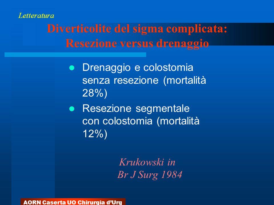 Diverticolite del sigma complicata: Resezione versus drenaggio