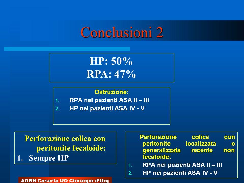 Perforazione colica con peritonite fecaloide: