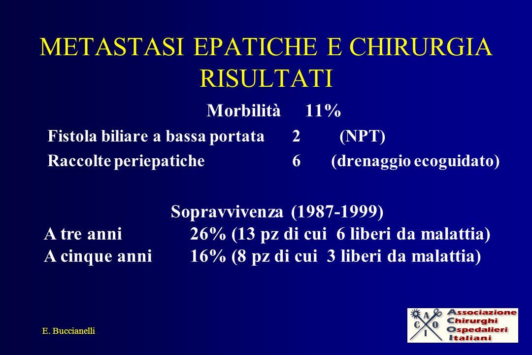 METASTASI EPATICHE E CHIRURGIA RISULTATI