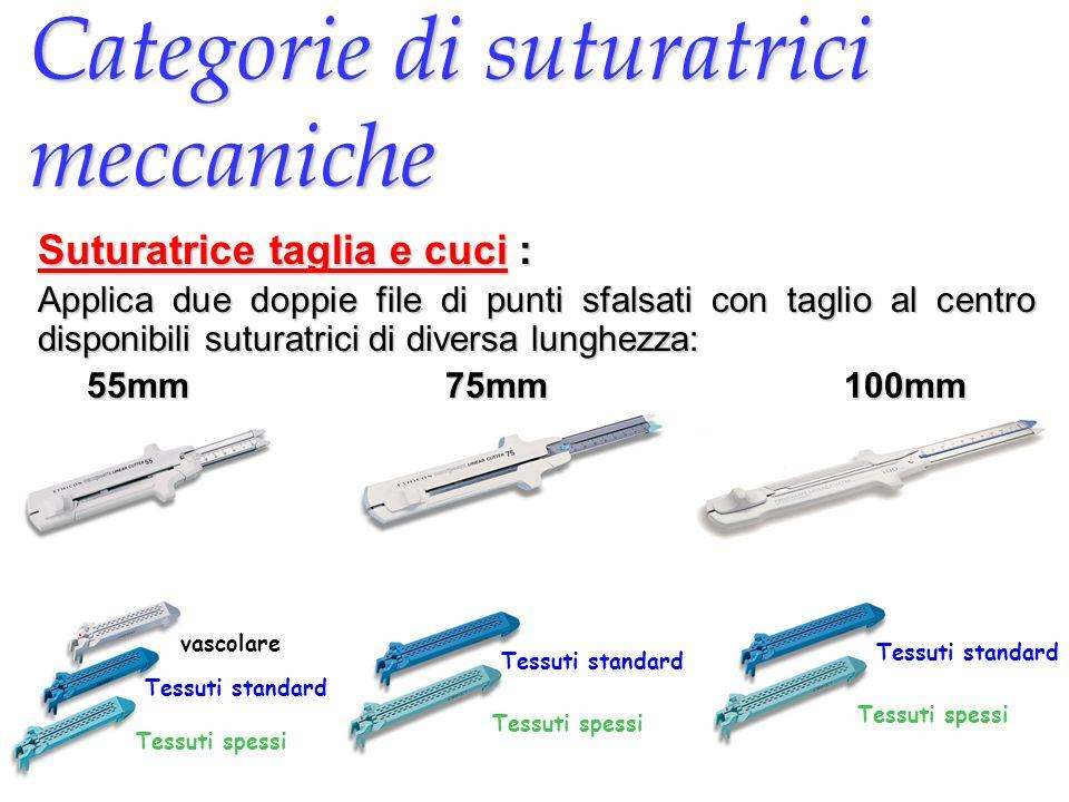Categorie di suturatrici meccaniche