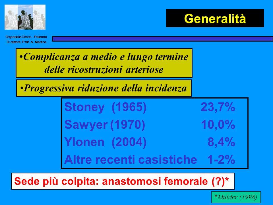 Generalità Stoney (1965) 23,7% Sawyer (1970) 10,0% Ylonen (2004) 8,4%