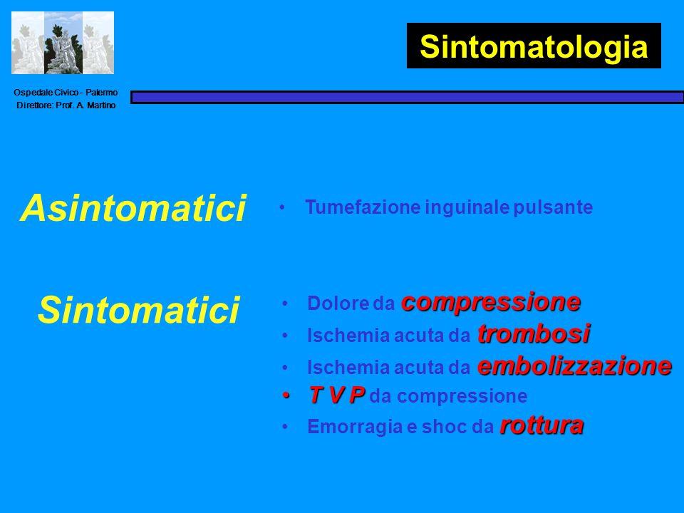 Asintomatici Sintomatici Sintomatologia T V P da compressione