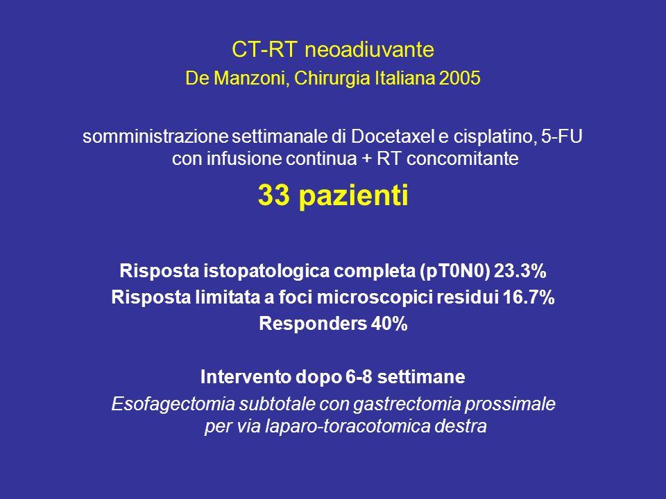 33 pazienti CT-RT neoadiuvante De Manzoni, Chirurgia Italiana 2005