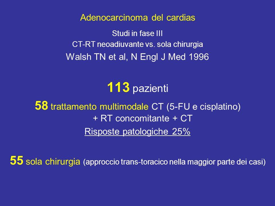 Adenocarcinoma del cardias