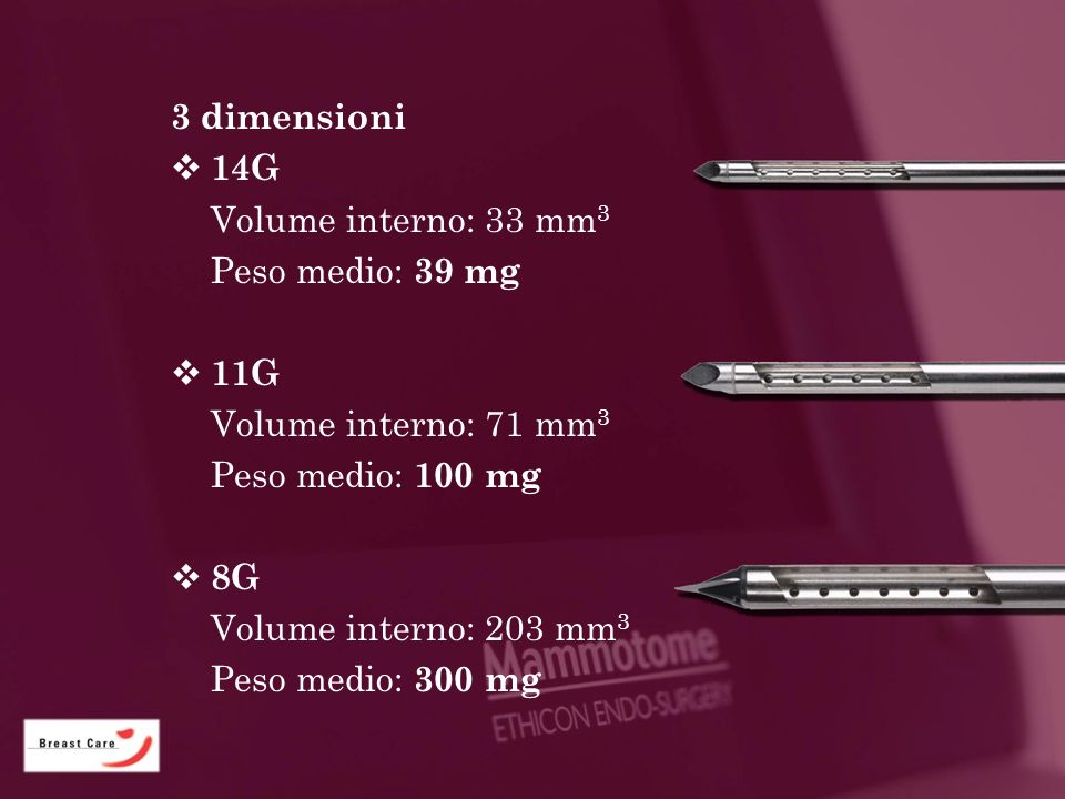 3 dimensioni 14G. Volume interno: 33 mm3. Peso medio: 39 mg. 11G. Volume interno: 71 mm3. Peso medio: 100 mg.