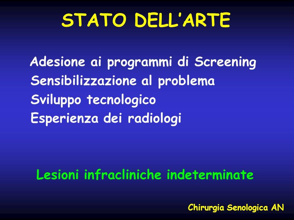 STATO DELL'ARTE Adesione ai programmi di Screening