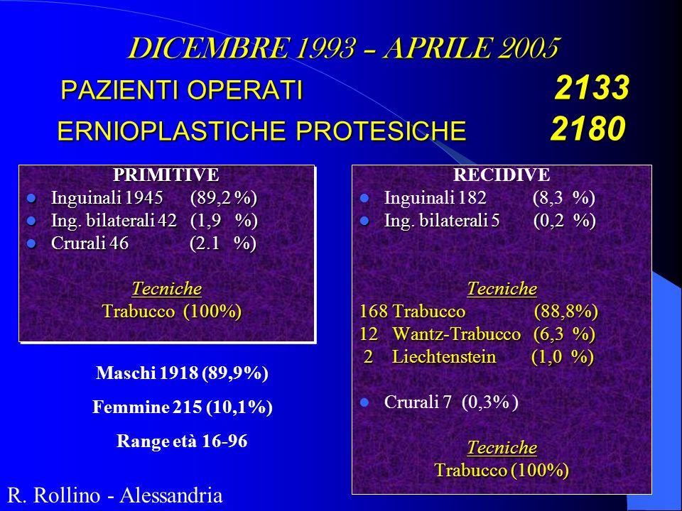 DICEMBRE 1993 – APRILE 2005 PAZIENTI OPERATI 2133 ERNIOPLASTICHE PROTESICHE 2180
