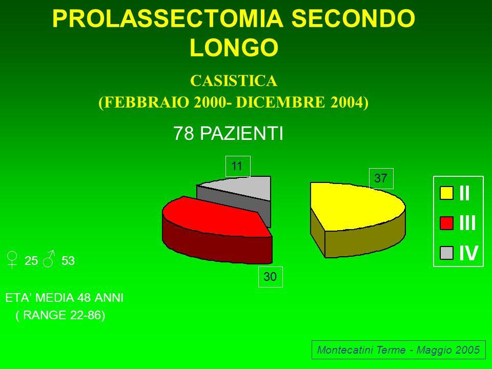 PROLASSECTOMIA SECONDO LONGO CASISTICA (FEBBRAIO 2000- DICEMBRE 2004)