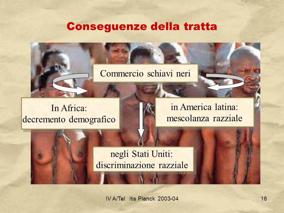 Conseguenze della tratta
