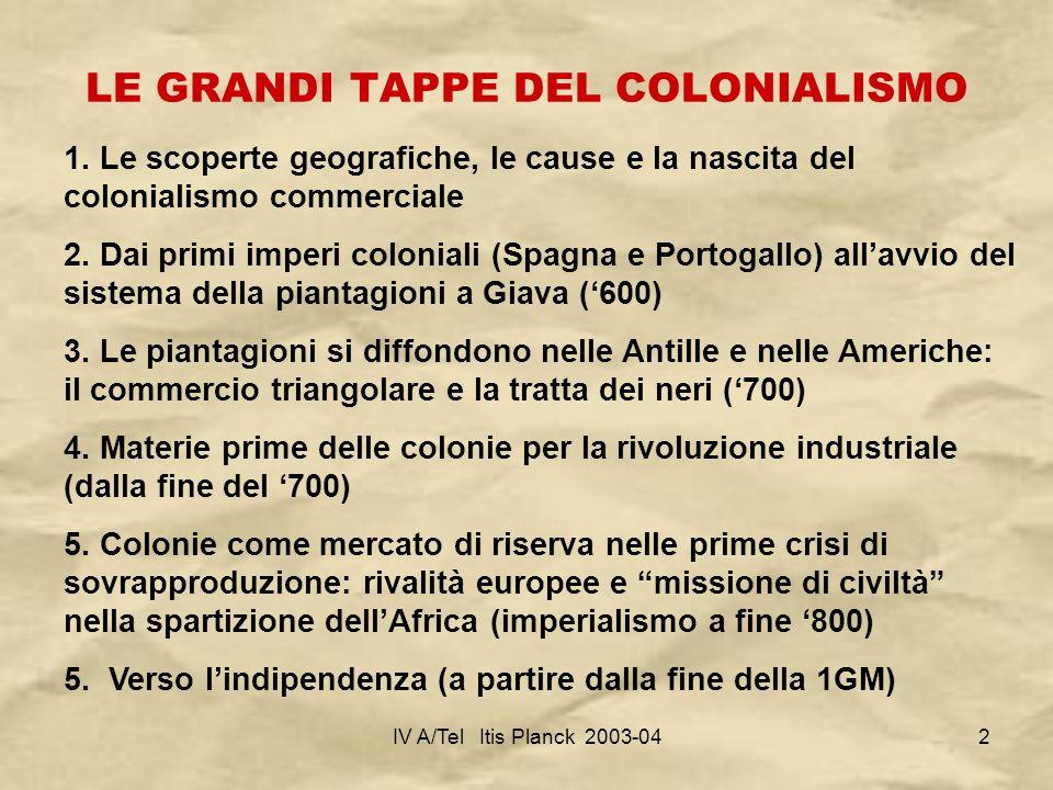 LE GRANDI TAPPE DEL COLONIALISMO