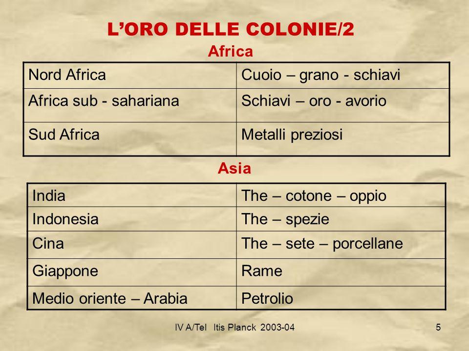 L'ORO DELLE COLONIE/2 Africa Nord Africa Cuoio – grano - schiavi