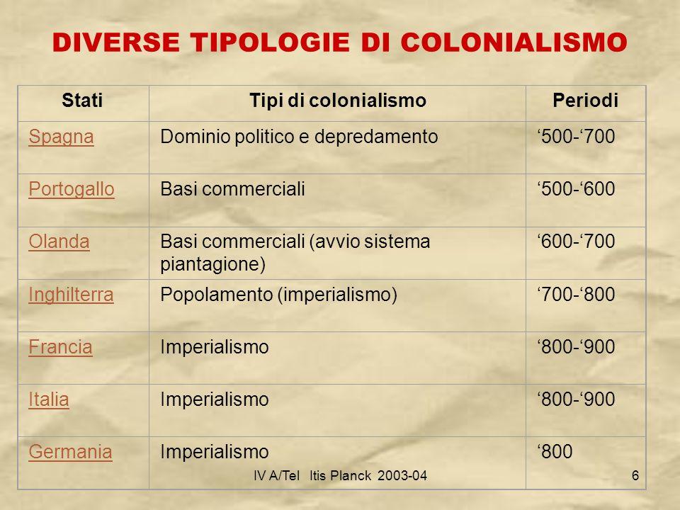 DIVERSE TIPOLOGIE DI COLONIALISMO