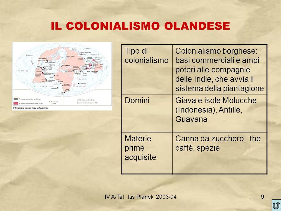 IL COLONIALISMO OLANDESE