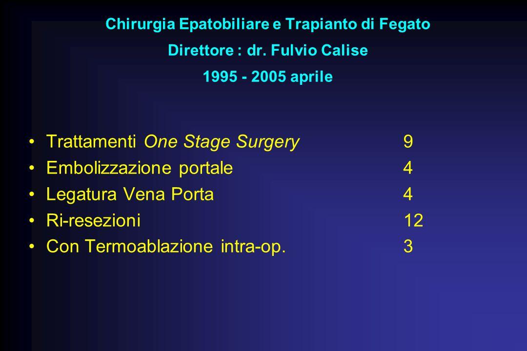 Trattamenti One Stage Surgery 9 Embolizzazione portale 4