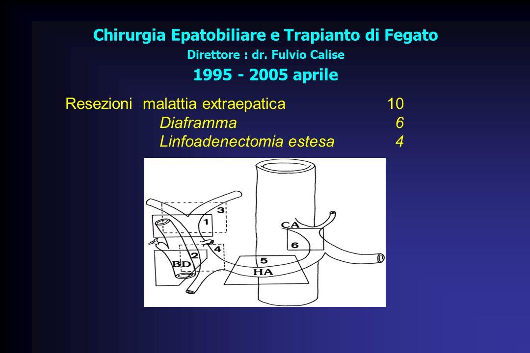 Chirurgia Epatobiliare e Trapianto di Fegato 1995 - 2005 aprile