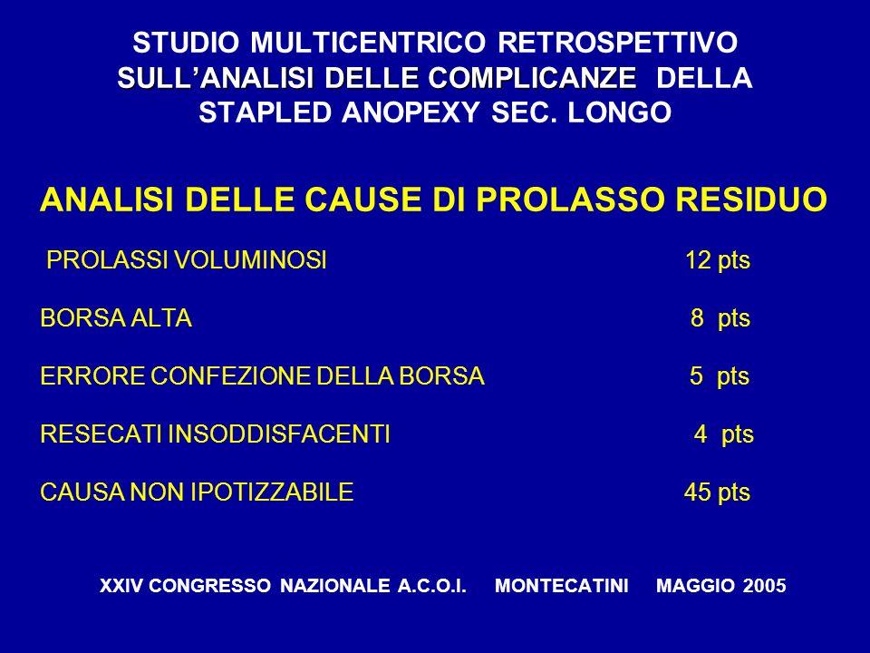 ANALISI DELLE CAUSE DI PROLASSO RESIDUO