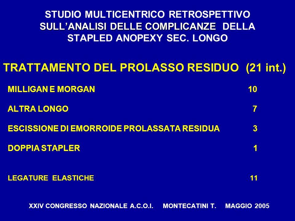 TRATTAMENTO DEL PROLASSO RESIDUO (21 int.)