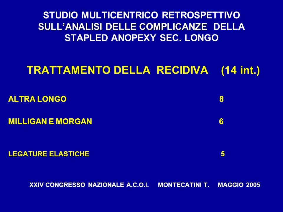 TRATTAMENTO DELLA RECIDIVA (14 int.)