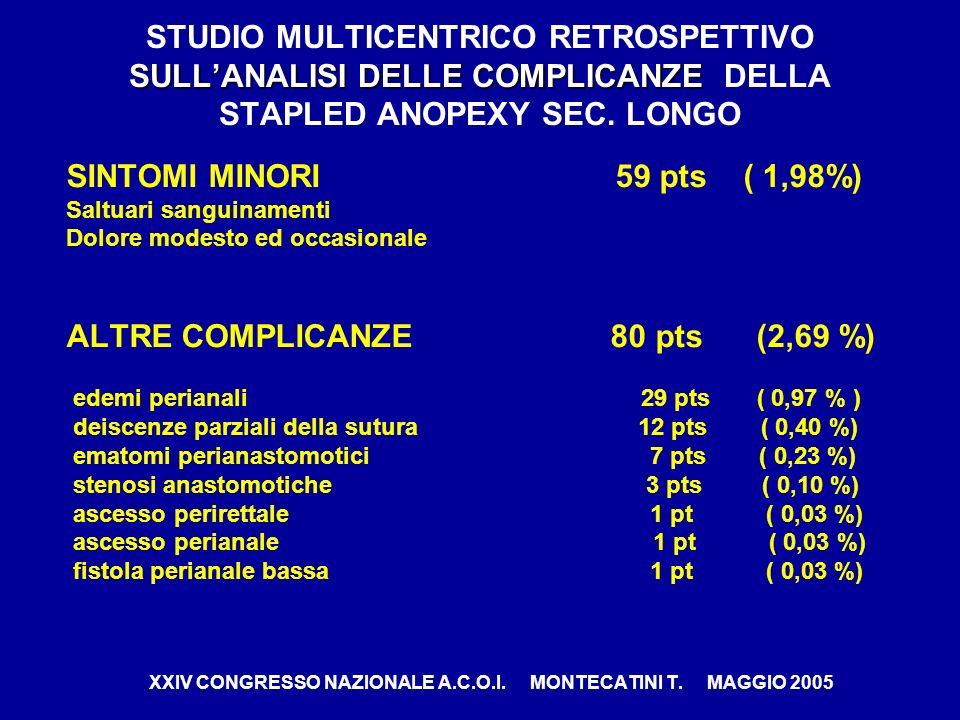 ALTRE COMPLICANZE 80 pts (2,69 %)