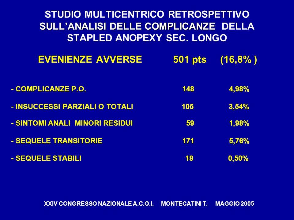 EVENIENZE AVVERSE 501 pts (16,8% )