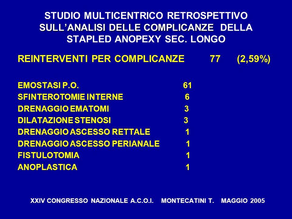 REINTERVENTI PER COMPLICANZE 77 (2,59%)