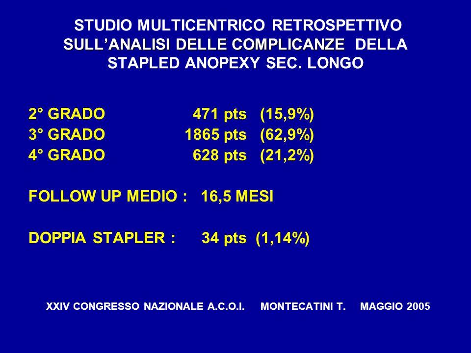 DOPPIA STAPLER : 34 pts (1,14%)