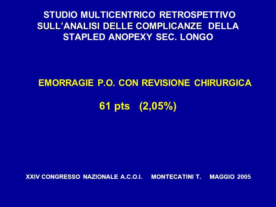 EMORRAGIE P.O. CON REVISIONE CHIRURGICA 61 pts (2,05%)