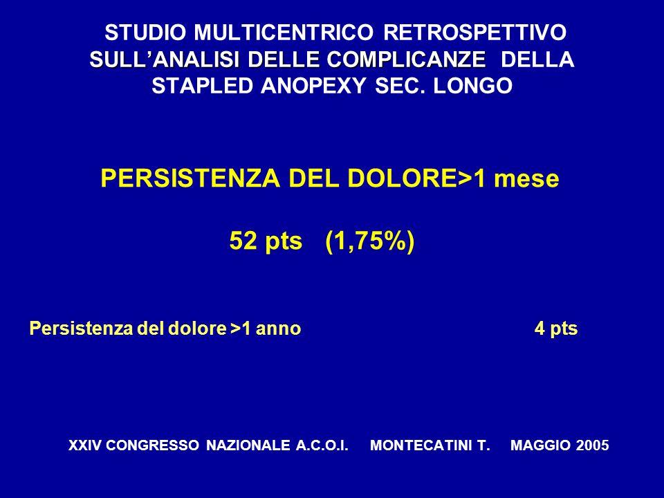 PERSISTENZA DEL DOLORE>1 mese 52 pts (1,75%)