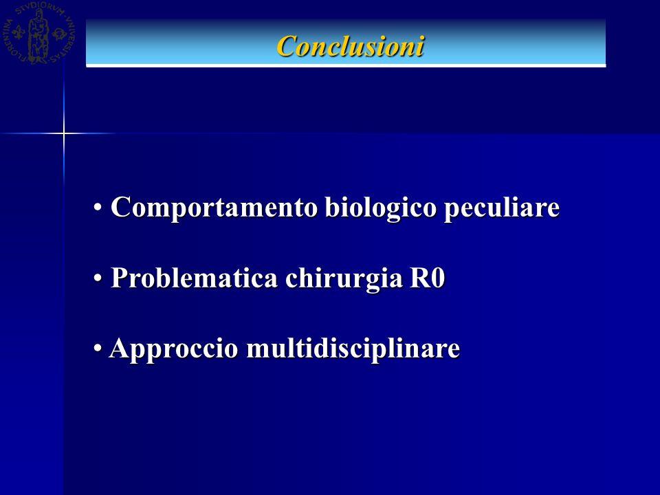 Conclusioni Comportamento biologico peculiare Problematica chirurgia R0 Approccio multidisciplinare